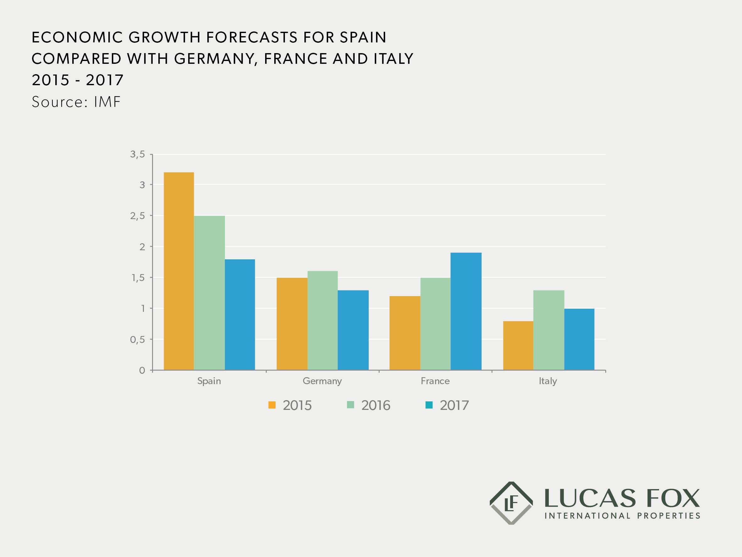 lf-infographics-september-28th-2016-03