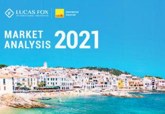 Property Market Analysis 2021